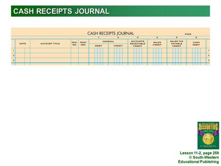 © South-Western Educational Publishing CASH RECEIPTS JOURNAL Lesson 11-2, page 259.