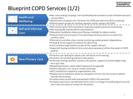 Blueprint COPD Services (1/2) 1 Health and Wellbeing Self and Informal Care New Primary Care  New anti-smoking campaign, well-coordinated and consistent.