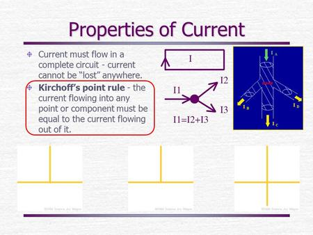 "Properties of Current Current must flow in a complete circuit - current cannot be ""lost"" anywhere. Kirchoff's point rule - the current flowing into any."