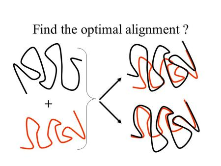 Find the optimal alignment ? +. Optimal Alignment Find the highest number of atoms aligned with the lowest RMSD (Root Mean Squared Deviation) Find a balance.