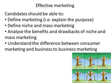 Effective marketing Candidates should be able to: Define marketing (i.e. explain the purpose) Define niche and mass marketing Analyse the benefits and.
