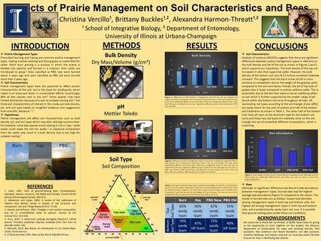 Effects of Prairie Management on Soil Characteristics and Bees METHODS RESULTS  Soil Characteristics Analysis of variance (ANOVA) suggests that there.