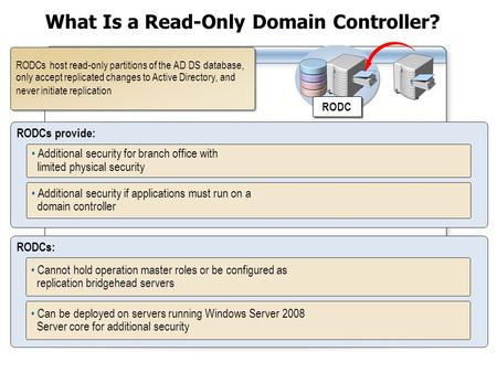 What Is a Read-Only Domain Controller? RODCs host read-only partitions of the AD DS database, only accept replicated changes to Active Directory, and never.