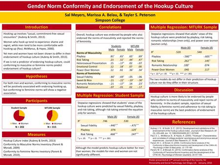 Gender Norm Conformity and Endorsement of the Hookup Culture Sal Meyers, Marissa A. Belau, & Tayler S. Peterson Simpson College Discussion Introduction.