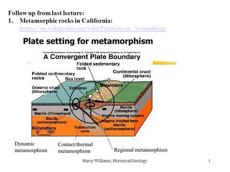 Harry Williams, Historical Geology1 Follow up from last lecture: 1.Metamorphic rocks in California: https://en.wikipedia.org/wiki/Franciscan_Assemblage.
