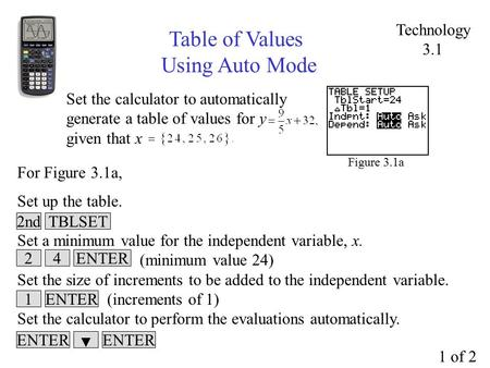 Table of Values Using Auto Mode Set the calculator to automatically generate a table of values for y given that x Figure 3.1a Set up the table. Set a minimum.