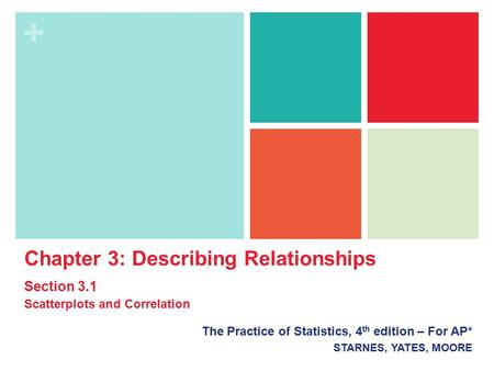 + The Practice of Statistics, 4 th edition – For AP* STARNES, YATES, MOORE Chapter 3: Describing Relationships Section 3.1 Scatterplots and Correlation.