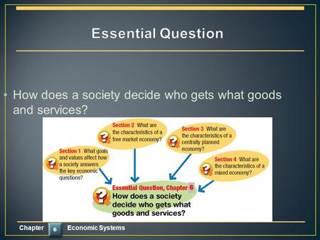 ChapterEconomic Systems 6 6 6 6 How does a society decide who gets what goods and services? 6.