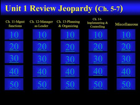 Unit 1 Review Jeopardy ( Ch. 5-7 ) 50 40 10 20 30 50 40 10 20 30 50 40 10 20 30 50 40 10 20 30 50 40 10 20 30 Ch. 12-Manager as Leader Ch. 11-Mgmt functions.