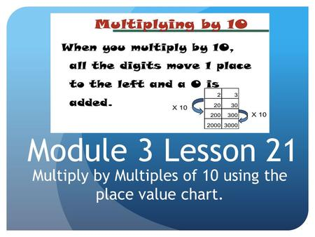 Multiply by Multiples of 10 using the place value chart.