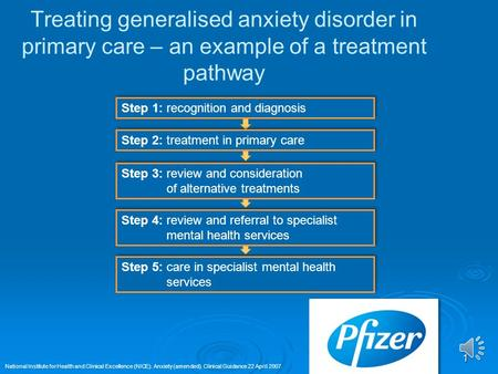 Treating generalised anxiety disorder in primary care – an example of a treatment pathway Step 3: review and consideration of alternative treatments Step.