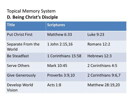 Topical Memory System D. Being Christ's Disciple TitleScriptures Put Christ FirstMatthew 6:33Luke 9:23 Separate From the World 1 John 2:15,16Romans 12:2.