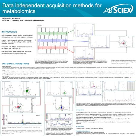 Data independent acquisition methods for metabolomics Stephen Tate, Ron Bonner AB SCIEX, 71 Four Valley Drive, Concord, ON, L4K 4V8 Canada A high resolution.