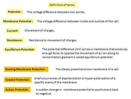 Definition of terms Potential : The voltage difference between two points. Membrane Potential :The voltage difference between inside and outside of the.