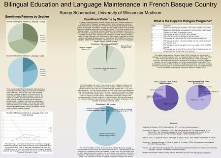 Bilingual Education and Language Maintenance in French Basque Country Sunny Schomaker, University of Wisconsin-Madison Number of Bilingual Sections by.