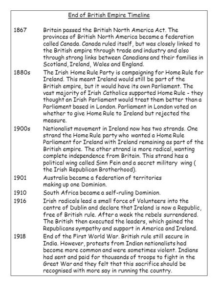 End of British Empire Timeline