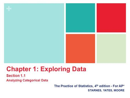 + Chapter 1: Exploring Data Section 1.1 Analyzing Categorical Data The Practice of Statistics, 4 th edition - For AP* STARNES, YATES, MOORE.