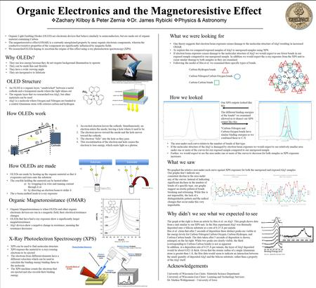 Organic Electronics and the Magnetoresistive Effect  Zachary Kilboy & Peter Zernia  Dr. James Rybicki  Physics & Astronomy Organic Electronics and the.