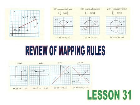 REVIEW OF MAPPING RULES