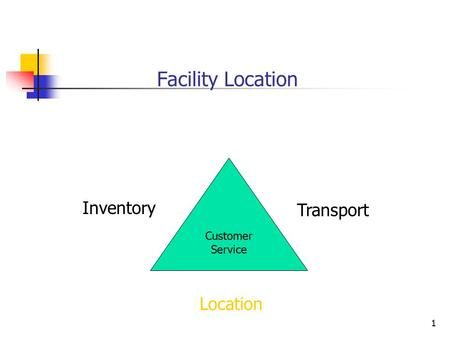 1 Facility Location Customer Service Inventory Transport Location.