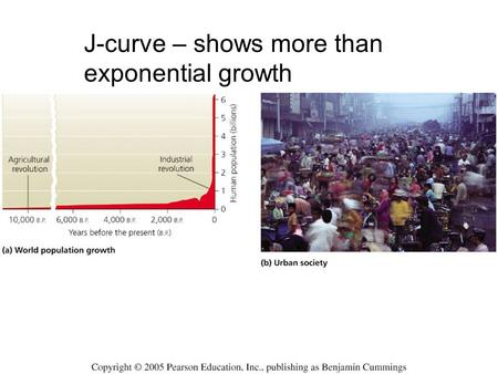 J-curve – shows more than exponential growth. To calculate doubling rates, use the rule of 70… 70 / annual growth rate (2.1% in 1960's) = number of years.