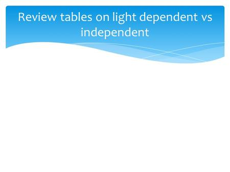 Review tables on light dependent vs independent. Photosynthesis.