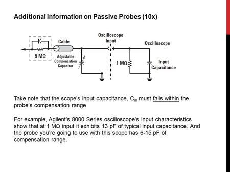 Additional information on Passive Probes (10x) Take note that the scope's input capacitance, C in must falls within the probe's compensation range For.