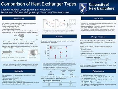 Comparison of Heat Exchanger Types Shannon Murphy, Conor Sandin, Erin Tiedemann Department of Chemical Engineering, University of New Hampshire Results.