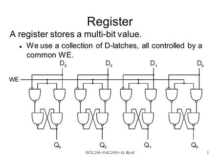 ECE 206 - Fall 2000 - G. Byrd1 Register A register stores a multi-bit value. We use a collection of D-latches, all controlled by a common WE. When WE=1,