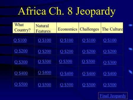 Africa Ch. 8 Jeopardy What Country? Natural Features EconomicsChallenges The Culture Q $100 Q $200 Q $300 Q $400 Q $500 Q $100 Q $200 Q $300 Q $400 Q.