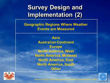 Survey Design and Implementation (2) Geographic Regions Where Weather Events are Measured Asia Australian Continent Europe North America, West North America,