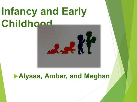Infancy and Early Childhood  Alyssa, Amber, and Meghan.