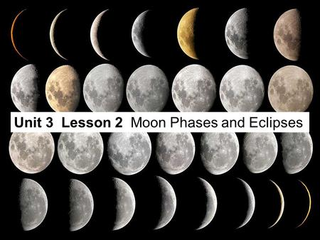 Unit 3 Lesson 2 Moon Phases and Eclipses. Round and Round They Go! How are Earth, the moon, and the sun related in space? Earth spins on its axis and.
