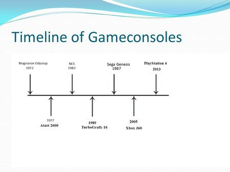 Timeline of Gameconsoles Info about the different game consoles. The first console ever, was the Magnavox Odyseyy. There were only sold 330.000 times.