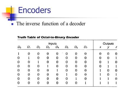 Encoders The inverse function of a decoder. Priority Encoder resolve the ambiguity of illegal inputs only one of the input is encoded D 3 has the highest.