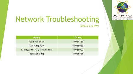 Network Troubleshooting CT046-3.5-NWT NameTP No. Gan Pei ShanTP029115 Tan Ming FattTP036625 Elamparithi A/L ThuraisamyTP029002 Tan Ken SingTP028566.