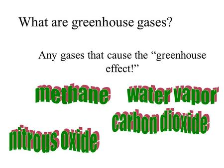 "What are greenhouse gases? Any gases that cause the ""greenhouse effect!"""