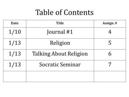 Table of Contents DateTitleAssign. # 1/10Journal #14 1/13Religion5 1/13Talking About Religion6 1/13Socratic Seminar7.