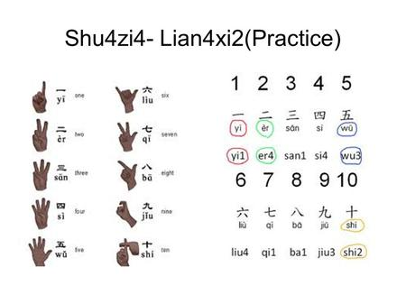 Shu4zi4- Lian4xi2(Practice). Wo3men2 fu4xi2 yi2xia4! ● You sign the numbers on your hand and have the students guess. ● Have the students work in groups.