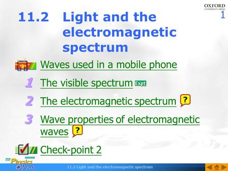 1 11.2 Light and the electromagnetic spectrum Waves used in a mobile phone The visible spectrum The electromagnetic spectrum Wave properties of electromagnetic.