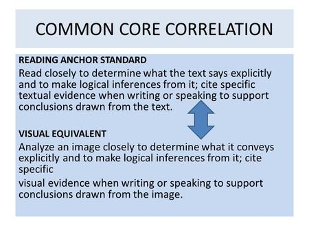 COMMON CORE CORRELATION READING ANCHOR STANDARD Read closely to determine what the text says explicitly and to make logical inferences from it; cite specific.