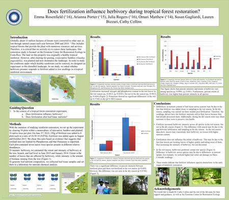 Does fertilization influence herbivory during tropical forest restoration? Emma Rosenfield ('16), Arianna Porter ('15), Julia Rogers ('16), Omari Matthew.