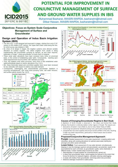POTENTIAL FOR IMPROVEMENT IN CONJUNCTIVE MANAGEMENT OF SURFACE AND GROUND WATER SUPPLIES IN IBIS Muhammad Basharat, IWASRI-WAPDA,