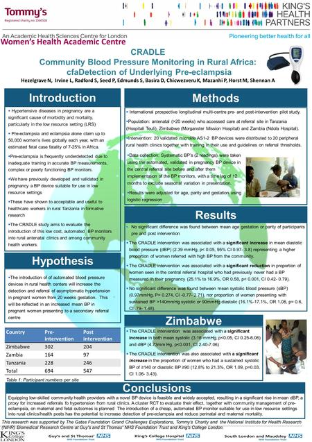 Women's Health Academic Centre CRADLE Community Blood Pressure Monitoring in Rural Africa: cfaDetection of Underlying Pre-eclampsia Hezelgrave N, Irvine.