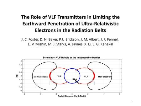 The Role of VLF Transmitters in Limiting the Earthward Penetration of Ultra-Relativistic Electrons in the Radiation Belts J. C. Foster, D. N. Baker, P.J.