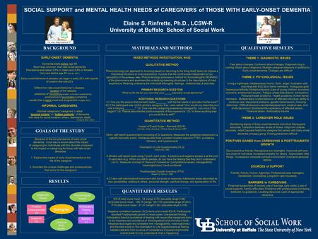 SOCIAL SUPPORT and MENTAL HEALTH NEEDS of CAREGIVERS of THOSE WITH EARLY-ONSET DEMENTIA Elaine S. Rinfrette, Ph.D., LCSW-R University at Buffalo School.