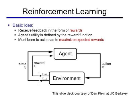 Reinforcement Learning  Basic idea:  Receive feedback in the form of rewards  Agent's utility is defined by the reward function  Must learn to act.