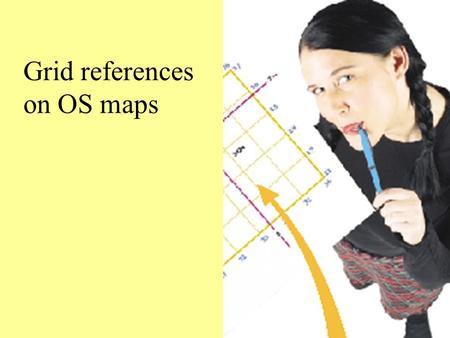 Grid references on OS maps How to give four figure grid references.