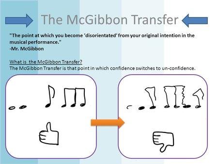 The McGibbon Transfer The point at which you become 'disorientated' from your original intention in the musical performance. -Mr. McGibbon What is the.
