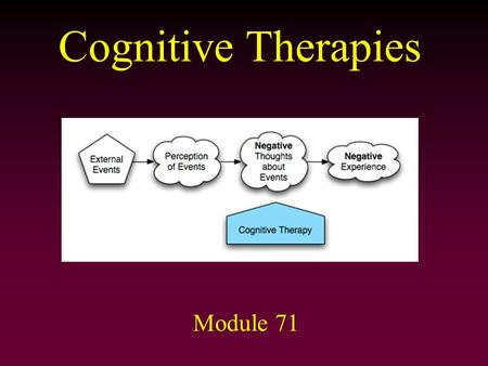 Cognitive Therapies Module 71. Cognitive Therapy Assumes our thinking effects our feelings –Thoughts intervene between events and our emotional reactions.